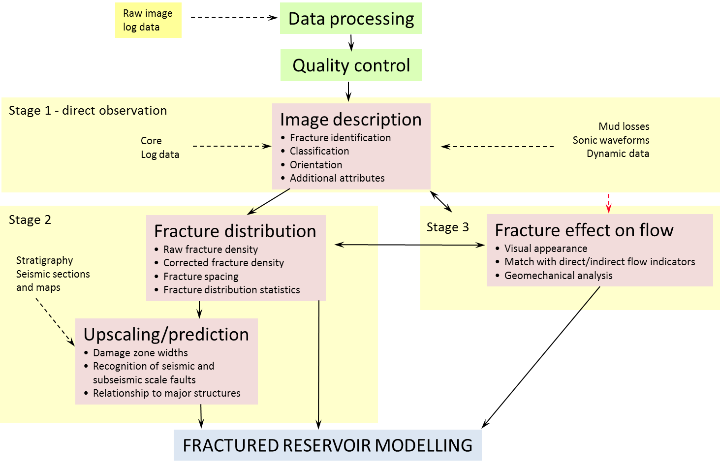 fracture-analysis